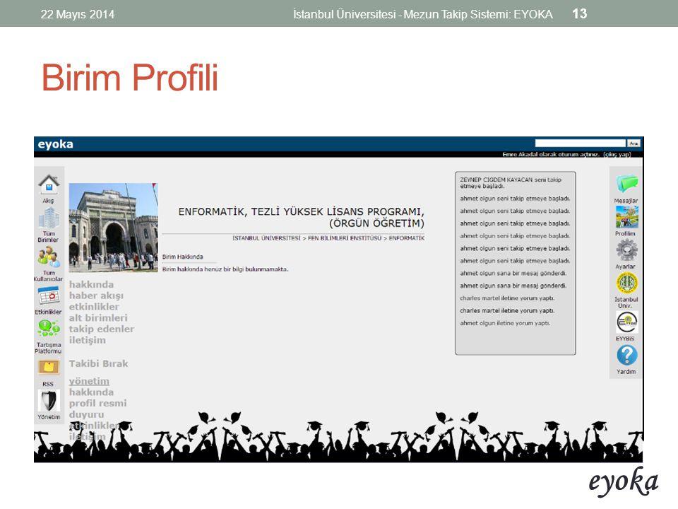 eyoka Birim Profili 22 Mayıs 2014İstanbul Üniversitesi - Mezun Takip Sistemi: EYOKA 13