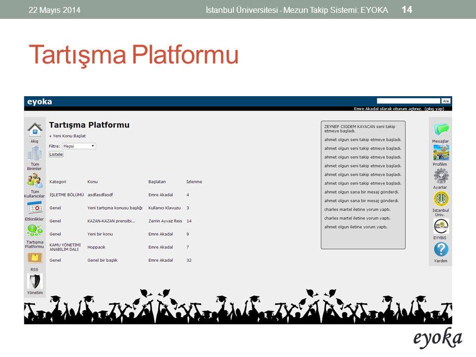 eyoka Tartışma Platformu 22 Mayıs 2014İstanbul Üniversitesi - Mezun Takip Sistemi: EYOKA 14
