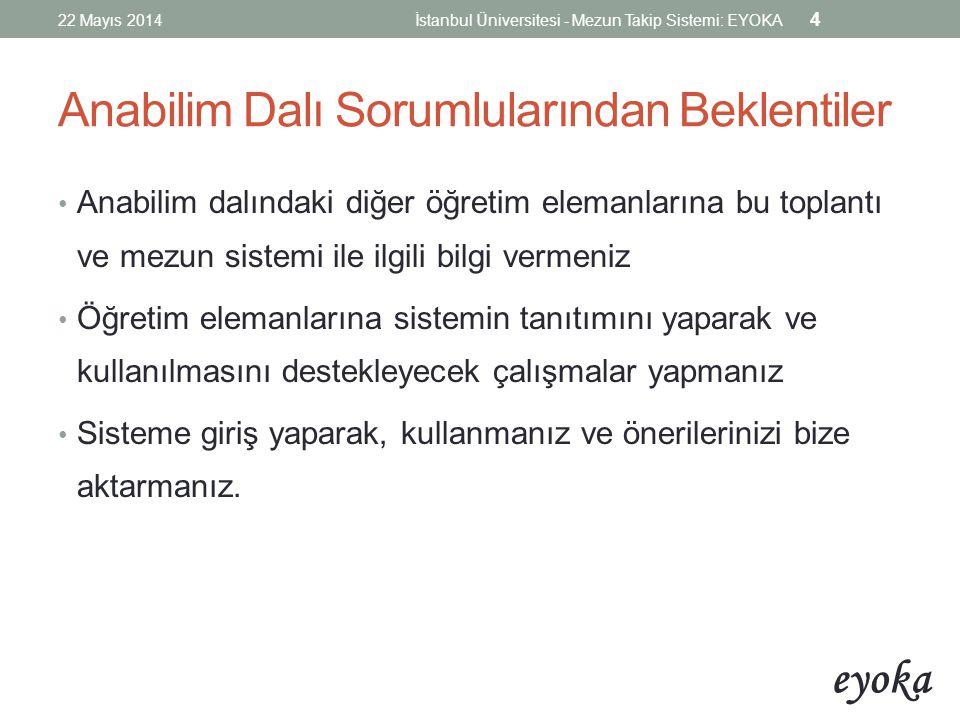 eyoka Tartışma Platformu 22 Mayıs 2014İstanbul Üniversitesi - Mezun Takip Sistemi: EYOKA 15