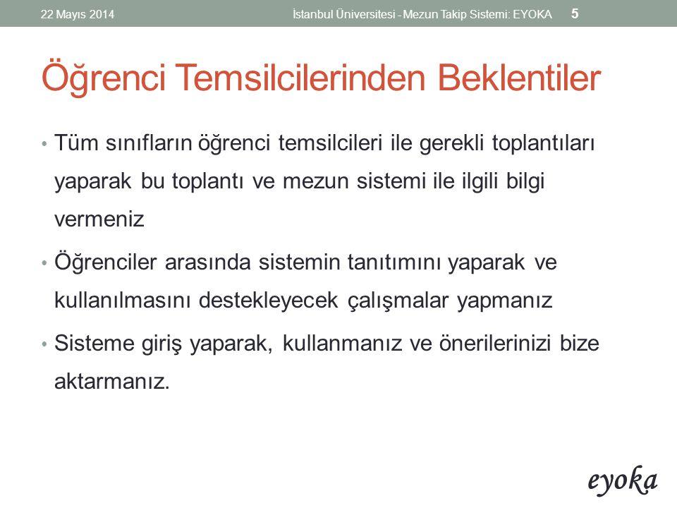 eyoka Açılış Ekranı 22 Mayıs 2014İstanbul Üniversitesi - Mezun Takip Sistemi: EYOKA 6