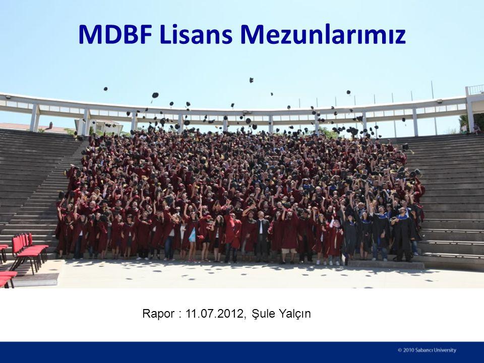 MDBF Lisans Mezunlarımız Rapor : 11.07.2012, Şule Yalçın