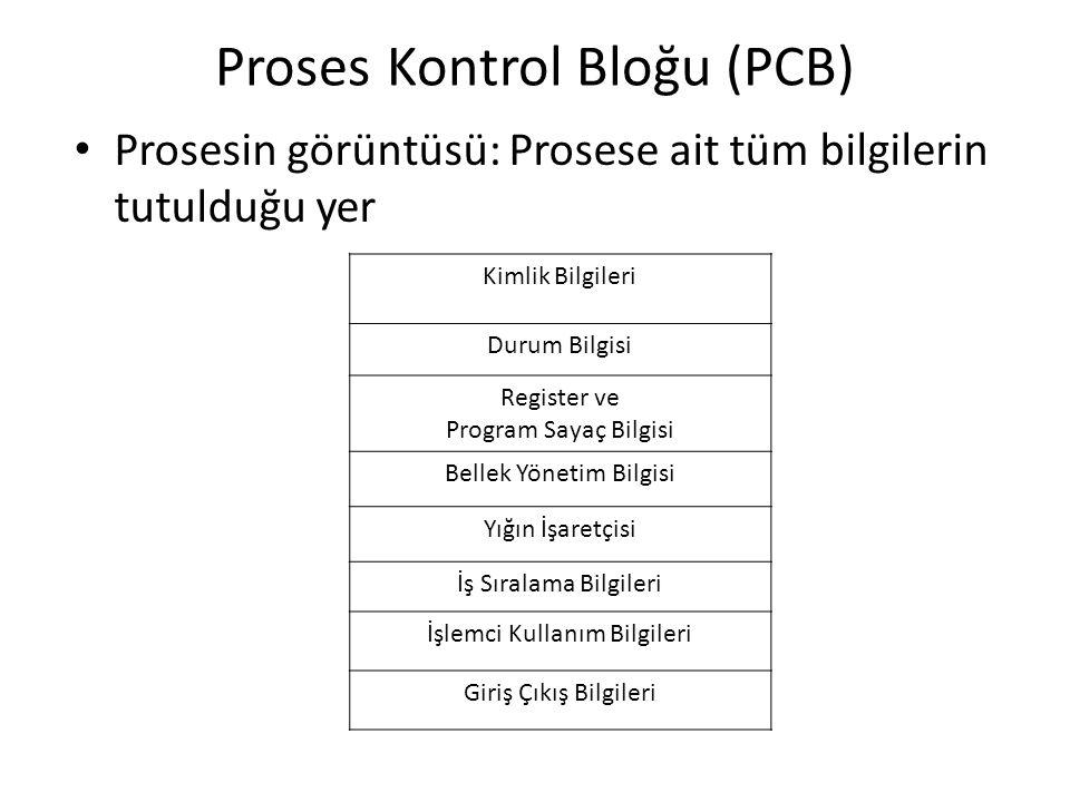 Proses Kontrol Bloğu (PCB) Prosesin görüntüsü: Prosese ait tüm bilgilerin tutulduğu yer Kimlik Bilgileri Durum Bilgisi Register ve Program Sayaç Bilgi