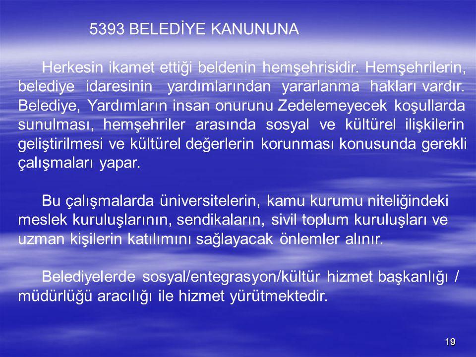 18 3294 SOSYAL YARDIMLAŞMA VE DAYANIŞMAYI TEŞVİK FONU KANUNU Fakru zaruret içinde ve muhtaç durumda bulunan vatandaşlar ile her ne suretle olursa olsu