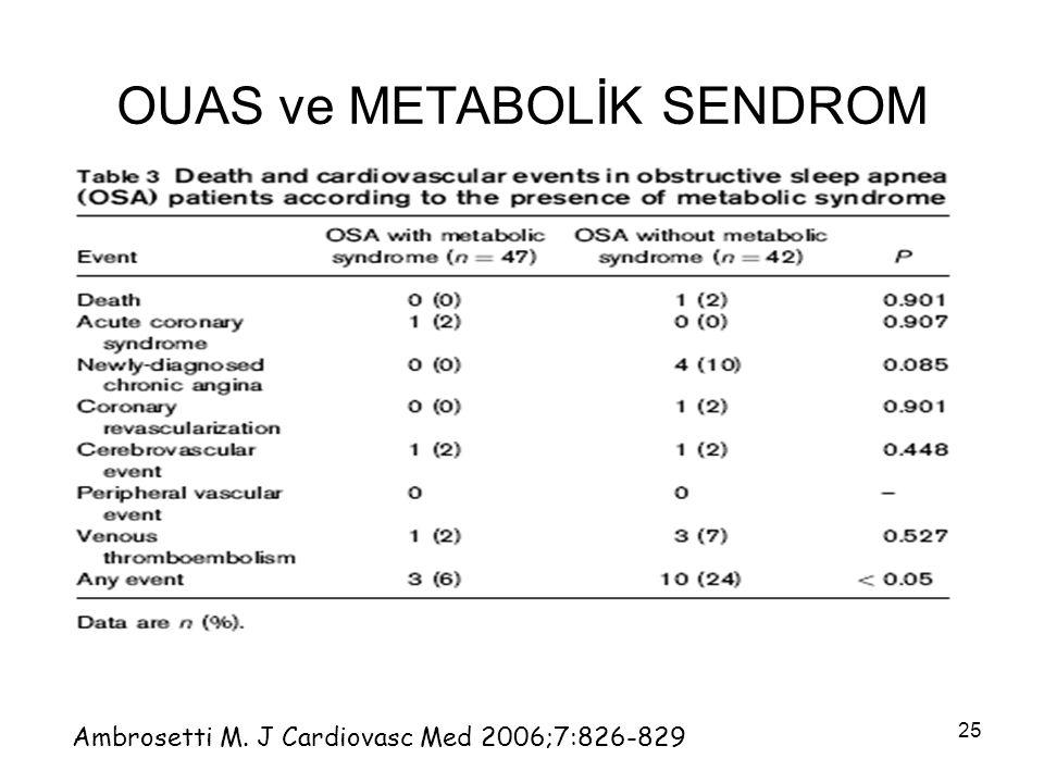 25 OUAS ve METABOLİK SENDROM M Ambrosetti M. J Cardiovasc Med 2006;7:826-829