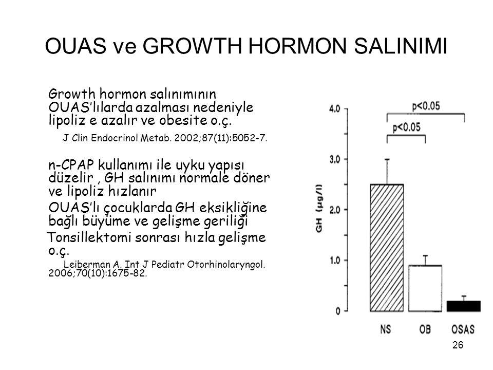26 OUAS ve GROWTH HORMON SALINIMI Growth hormon salınımının OUAS'lılarda azalması nedeniyle lipoliz e azalır ve obesite o.ç. J Clin Endocrinol Metab.