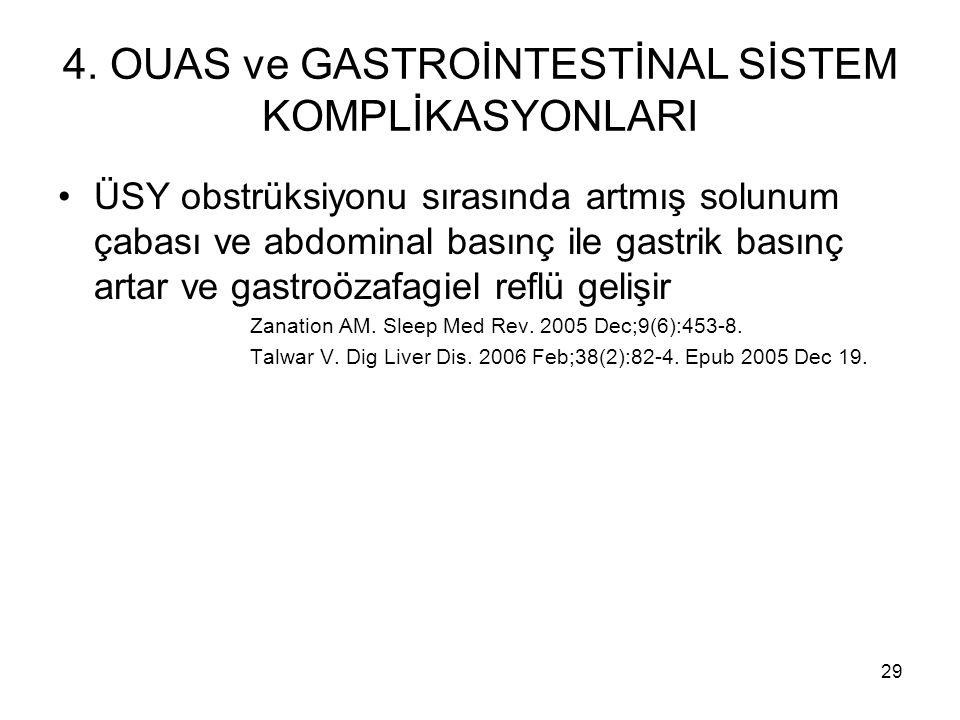 29 4. OUAS ve GASTROİNTESTİNAL SİSTEM KOMPLİKASYONLARI ÜSY obstrüksiyonu sırasında artmış solunum çabası ve abdominal basınç ile gastrik basınç artar