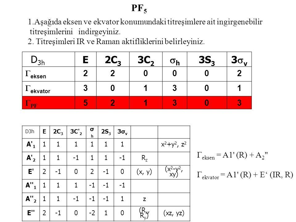 4- seçilmiş titreşim modları (devam) Pd(NH 3 ) 2 Cl 2 kompleksinin iki izomeri (trans ve cis) bulunur. Bu izomerlerde gözlenen titreşim dalga sayıları