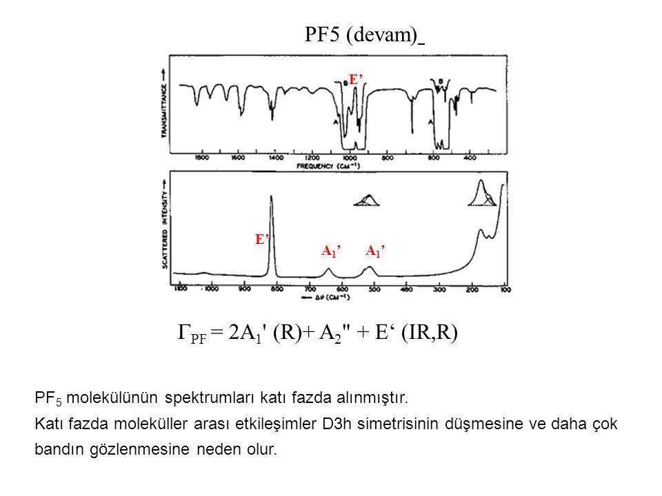 D 3h E2C 3 3C 2 hh 3S 3 3v3v  eksen 220002  ekvator 301301 PFPF 521303 PF 5  eksen = A1' (R) + A 2