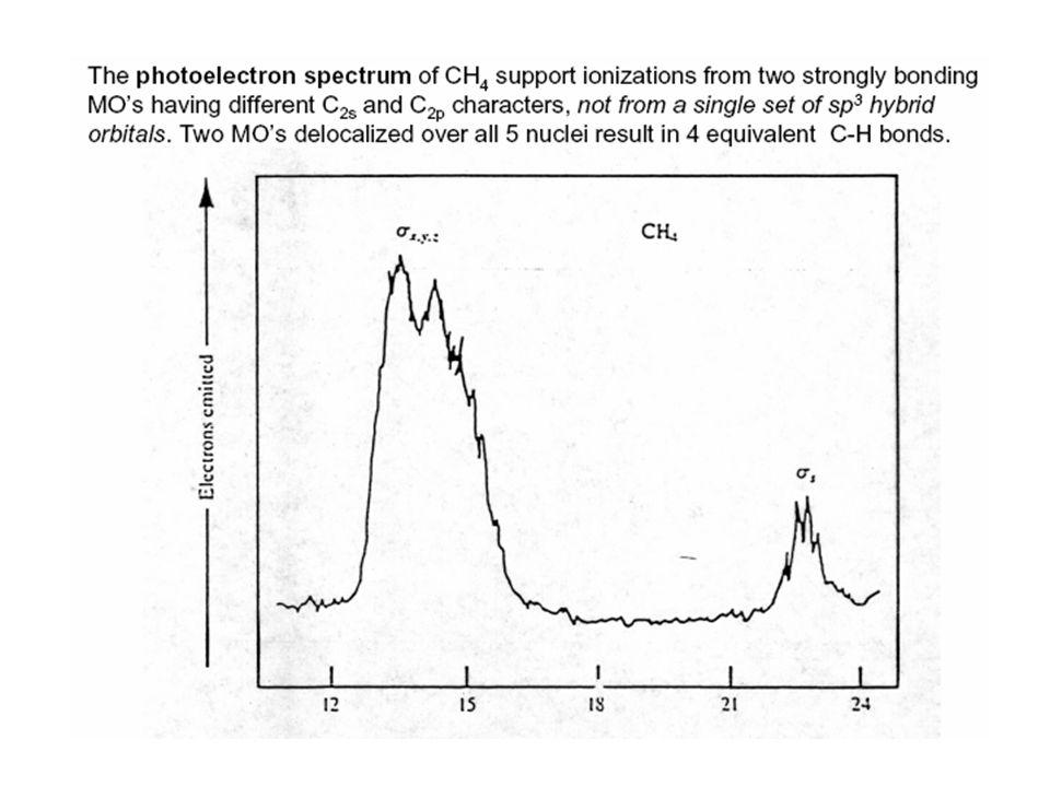 Metan Molekül Orbital Diyagramı A1A1 T2T2 A1A1 T2T2 Merkez atom orbitallerinin simetrisi karakter çizelgesinden bulunur.  bağlarının simetrisi