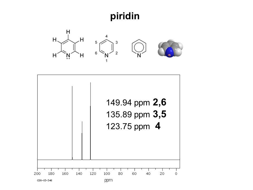 piridin 149.94 ppm 2,6 135.89 ppm 3,5 123.75 ppm 4