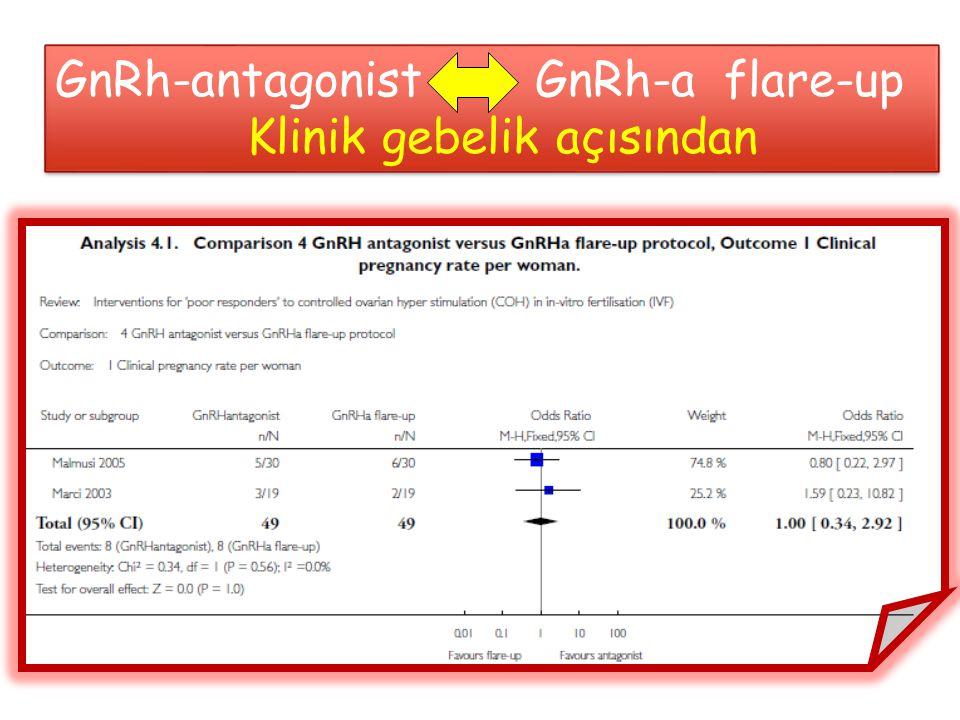 GnRh-antagonist GnRh-a flare-up Klinik gebelik açısından GnRh-antagonist GnRh-a flare-up Klinik gebelik açısından