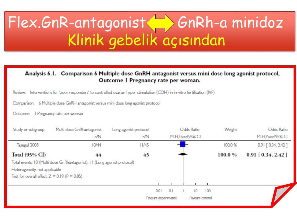 Flex.GnR-antagonist GnRh-a minidoz Klinik gebelik açısından Flex.GnR-antagonist GnRh-a minidoz Klinik gebelik açısından