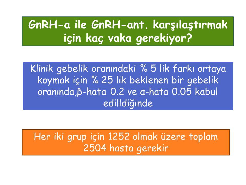 GnRH-a ile GnRH-ant. karşılaştırmak için kaç vaka gerekiyor.