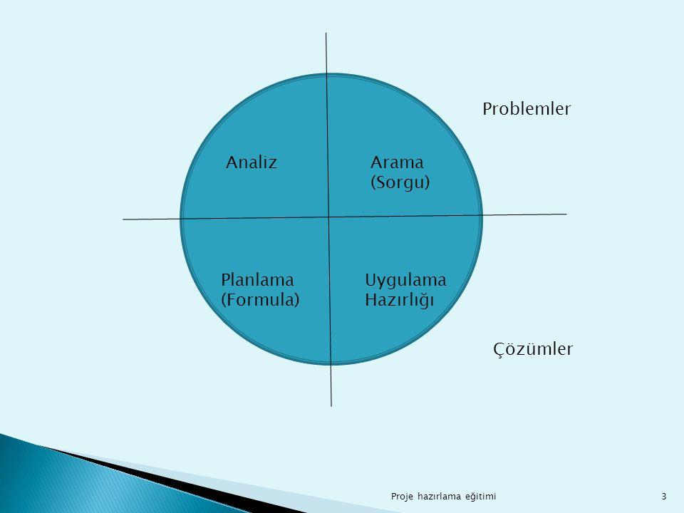3 Problemler Çözümler Arama (Sorgu) Analiz Planlama (Formula) Uygulama Hazırlığı
