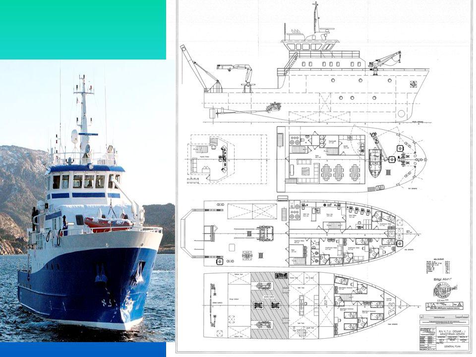 Gemi kapalı mekanlar 18 yatak kapasitesi ( 8 personel- 10 araştırmacı) Islak laboratuvar Kuru laboratuvar Veri işleme odası İhtiyaca göre kullanıma alınacak konteyner lab.