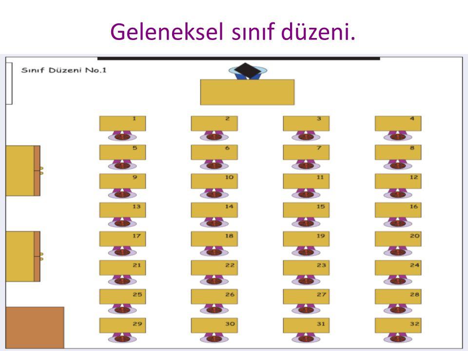 Celal KOÇ24 Geleneksel sınıf düzeni.