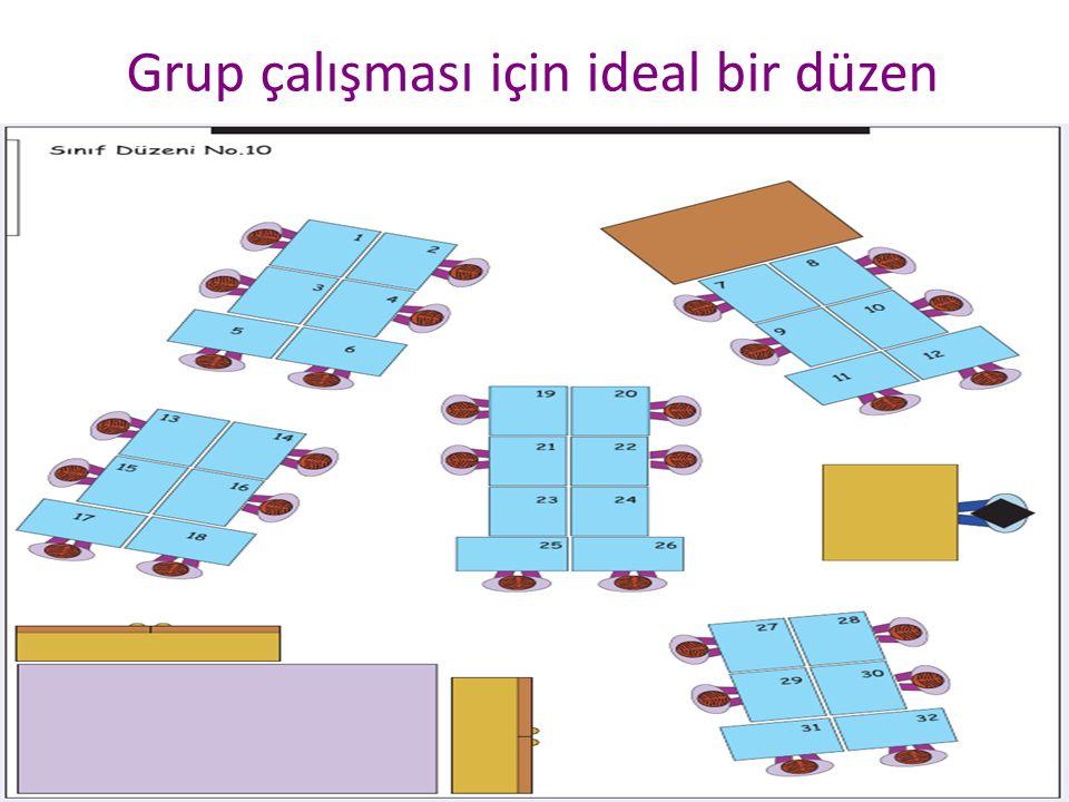 Celal KOÇ33 Grup çalışması için ideal bir düzen