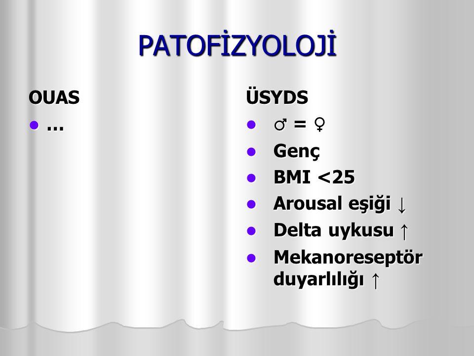 PATOFİZYOLOJİ OUAS …ÜSYDS ♂ = ♀ ♂ = ♀ Genç Genç BMI <25 BMI <25 Arousal eşiği ↓ Arousal eşiği ↓ Delta uykusu ↑ Delta uykusu ↑ Mekanoreseptör duyarlılı