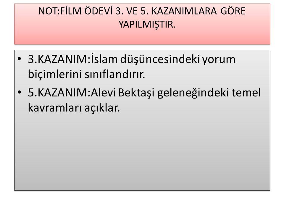 NOT:FİLM ÖDEVİ 3. VE 5. KAZANIMLARA GÖRE YAPILMIŞTIR. 3.KAZANIM:İslam düşüncesindeki yorum biçimlerini sınıflandırır. 5.KAZANIM:Alevi Bektaşi geleneği