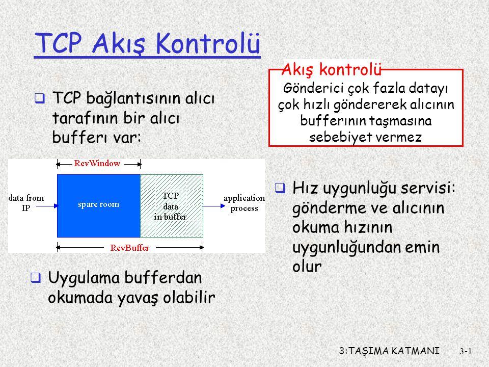 3:TAŞIMA KATMANI3-1 TCP Akış Kontrolü  TCP bağlantısının alıcı tarafının bir alıcı bufferı var:  Hız uygunluğu servisi: gönderme ve alıcının okuma hızının uygunluğundan emin olur  Uygulama bufferdan okumada yavaş olabilir Gönderici çok fazla datayı çok hızlı göndererek alıcının bufferının taşmasına sebebiyet vermez Akış kontrolü