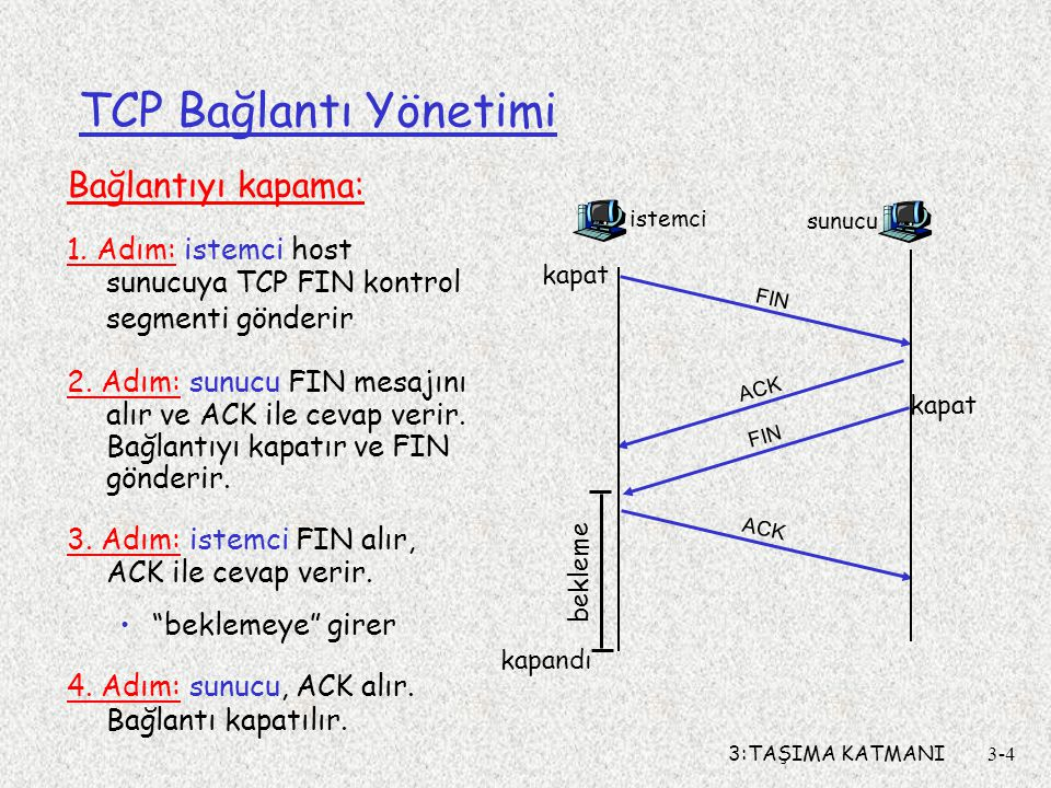 3:TAŞIMA KATMANI3-4 TCP Bağlantı Yönetimi Bağlantıyı kapama: 1.