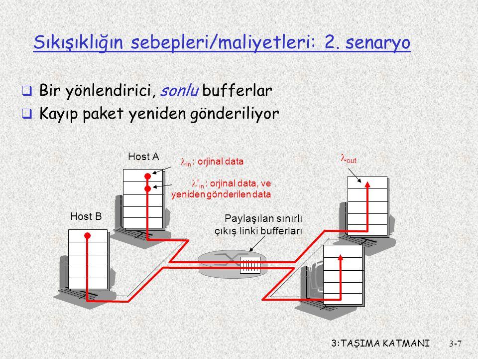 3:TAŞIMA KATMANI3-7 Sıkışıklığın sebepleri/maliyetleri: 2.