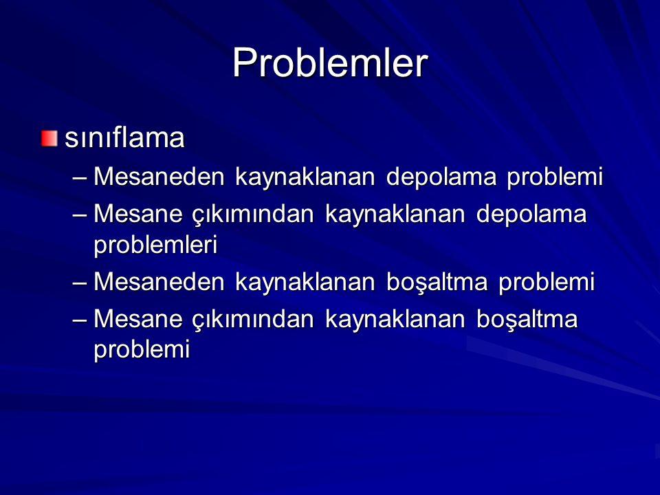 Problemler sınıflama –Mesaneden kaynaklanan depolama problemi –Mesane çıkımından kaynaklanan depolama problemleri –Mesaneden kaynaklanan boşaltma problemi –Mesane çıkımından kaynaklanan boşaltma problemi
