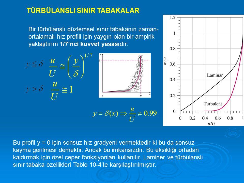TÜRBÜLANSLI SINIR TABAKALAR Bir türbülanslı düzlemsel sınır tabakanın zaman- ortalamalı hız profili için yaygın olan bir ampirik yaklaştırım 1/7'nci k