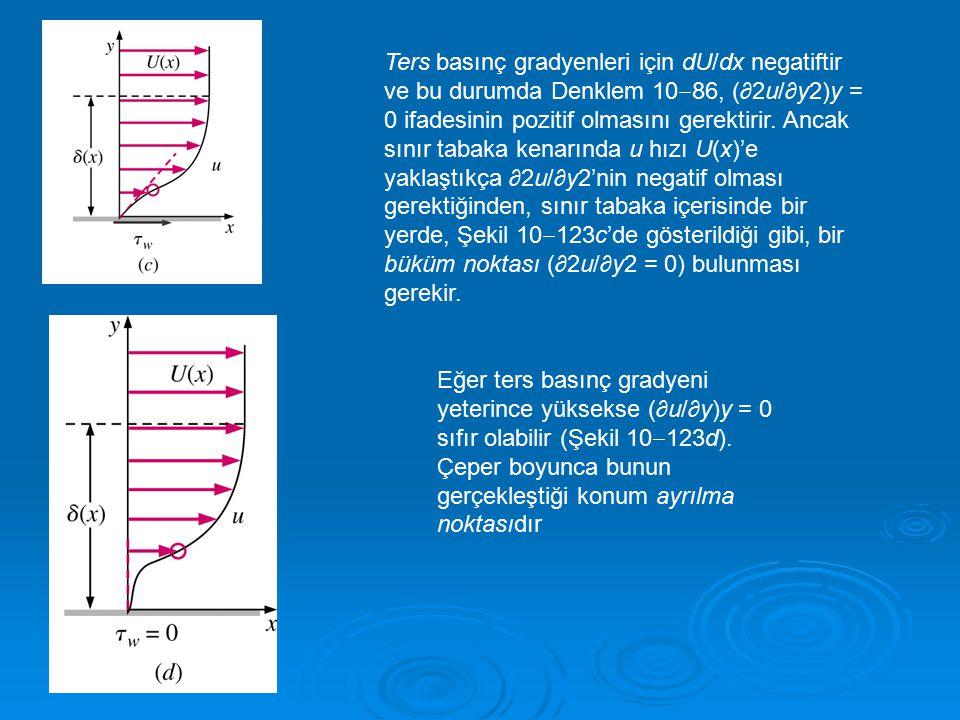 Ters basınç gradyenleri için dU/dx negatiftir ve bu durumda Denklem 10  86, (∂2u/∂y2)y = 0 ifadesinin pozitif olmasını gerektirir. Ancak sınır tabaka