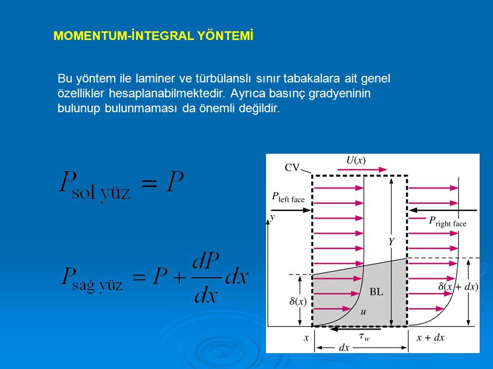 MOMENTUM-İNTEGRAL YÖNTEMİ Bu yöntem ile laminer ve türbülanslı sınır tabakalara ait genel özellikler hesaplanabilmektedir. Ayrıca basınç gradyeninin b