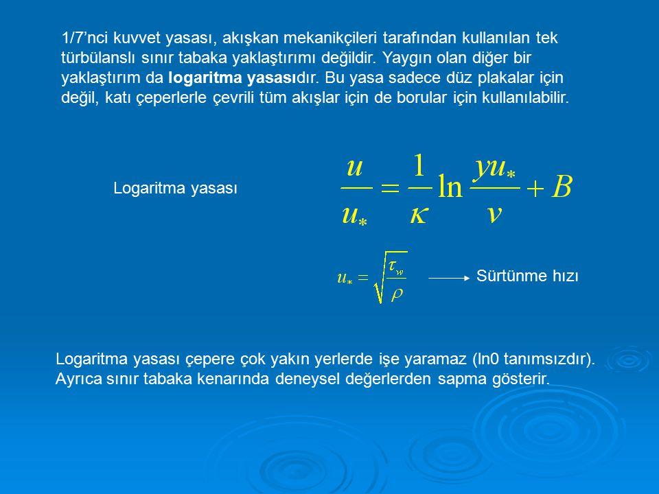 1/7'nci kuvvet yasası, akışkan mekanikçileri tarafından kullanılan tek türbülanslı sınır tabaka yaklaştırımı değildir. Yaygın olan diğer bir yaklaştır