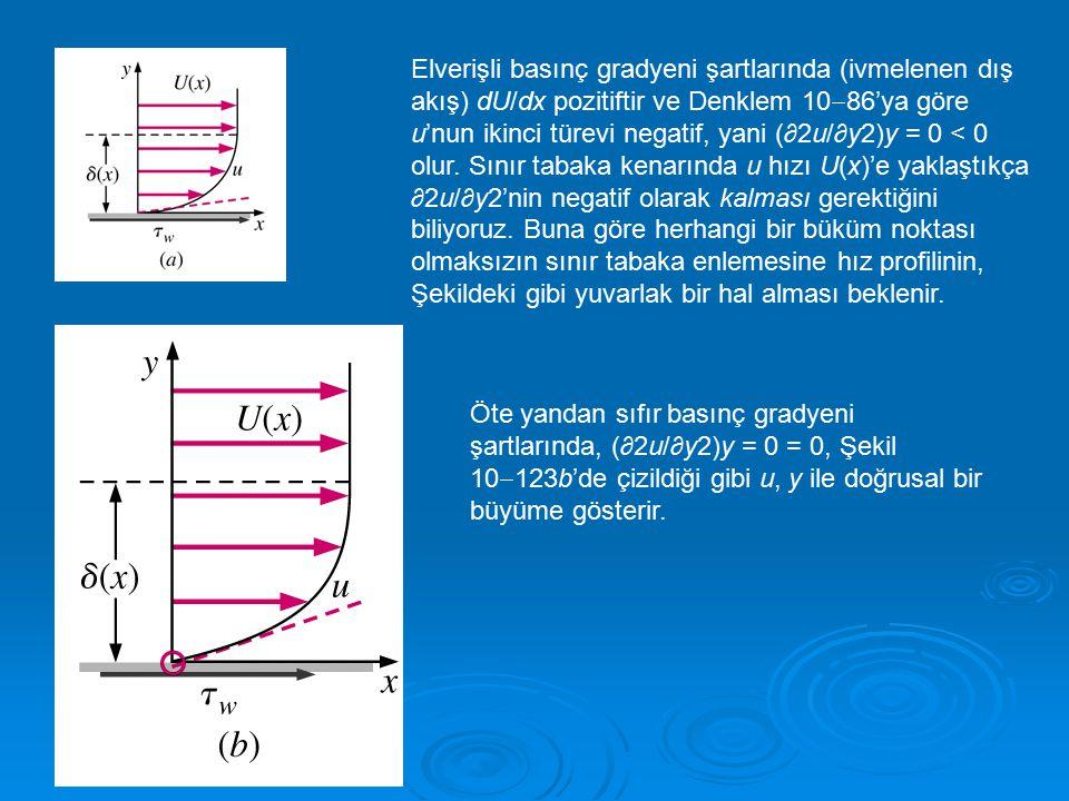 Elverişli basınç gradyeni şartlarında (ivmelenen dış akış) dU/dx pozitiftir ve Denklem 10  86'ya göre u'nun ikinci türevi negatif, yani (∂2u/∂y2)y =