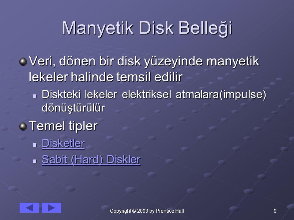 9Copyright © 2003 by Prentice Hall Manyetik Disk Belleği Veri, dönen bir disk yüzeyinde manyetik lekeler halinde temsil edilir Diskteki lekeler elektriksel atmalara(impulse) dönüştürülür Diskteki lekeler elektriksel atmalara(impulse) dönüştürülür Temel tipler Disketler Disketler Disketler Sabit (Hard) Diskler Sabit (Hard) Diskler Sabit (Hard) Diskler Sabit (Hard) Diskler