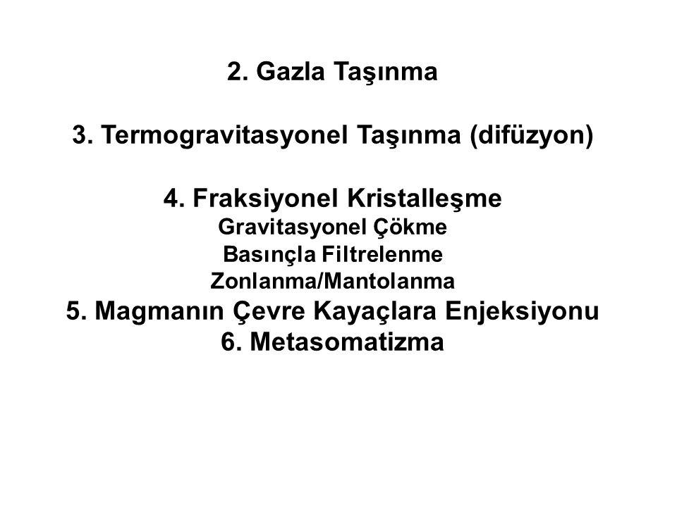 2. Gazla Taşınma 3. Termogravitasyonel Taşınma (difüzyon) 4. Fraksiyonel Kristalleşme Gravitasyonel Çökme Basınçla Filtrelenme Zonlanma/Mantolanma 5.