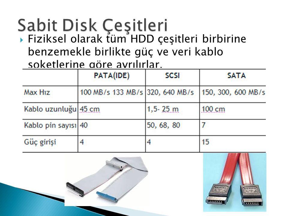  Fiziksel olarak tüm HDD çeşitleri birbirine benzemekle birlikte güç ve veri kablo soketlerine göre ayrılırlar.