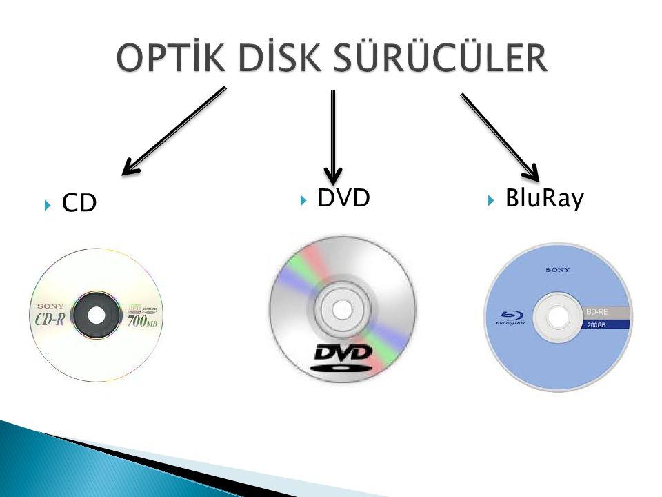  CD  BluRay  DVD