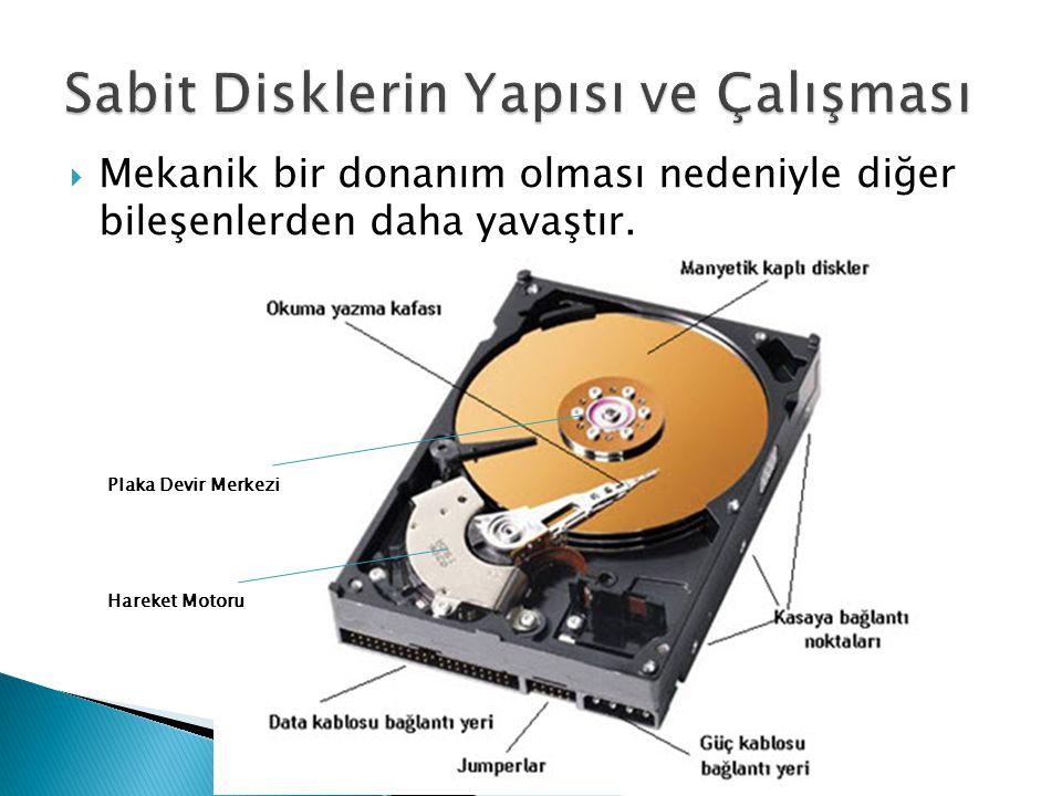  Mekanik bir donanım olması nedeniyle diğer bileşenlerden daha yavaştır. Hareket Motoru Plaka Devir Merkezi
