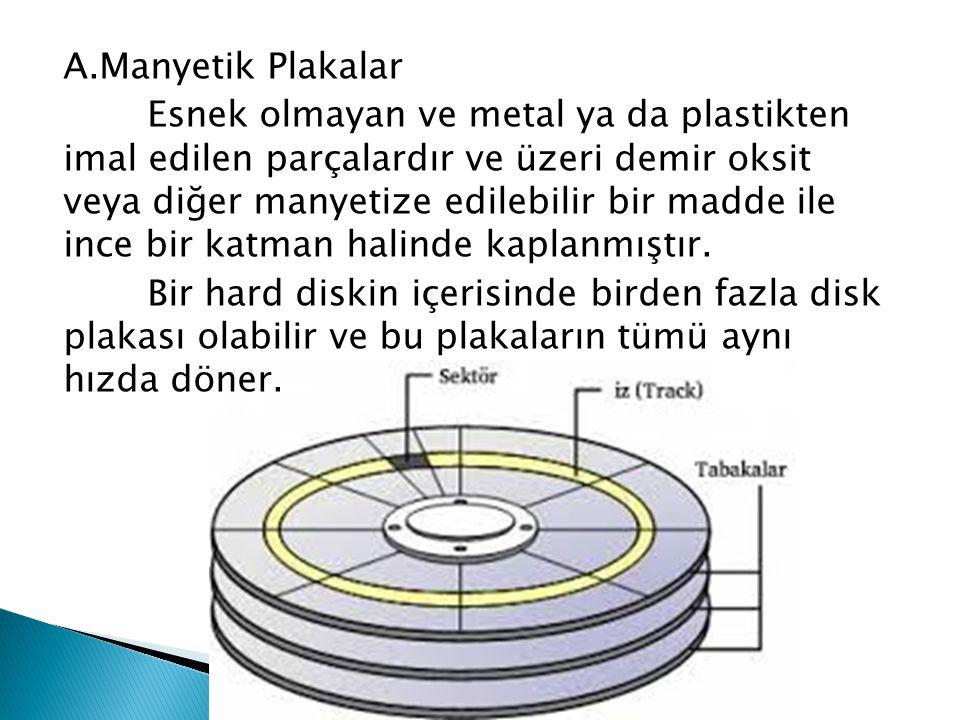 A.Manyetik Plakalar Esnek olmayan ve metal ya da plastikten imal edilen parçalardır ve üzeri demir oksit veya diğer manyetize edilebilir bir madde ile ince bir katman halinde kaplanmıştır.