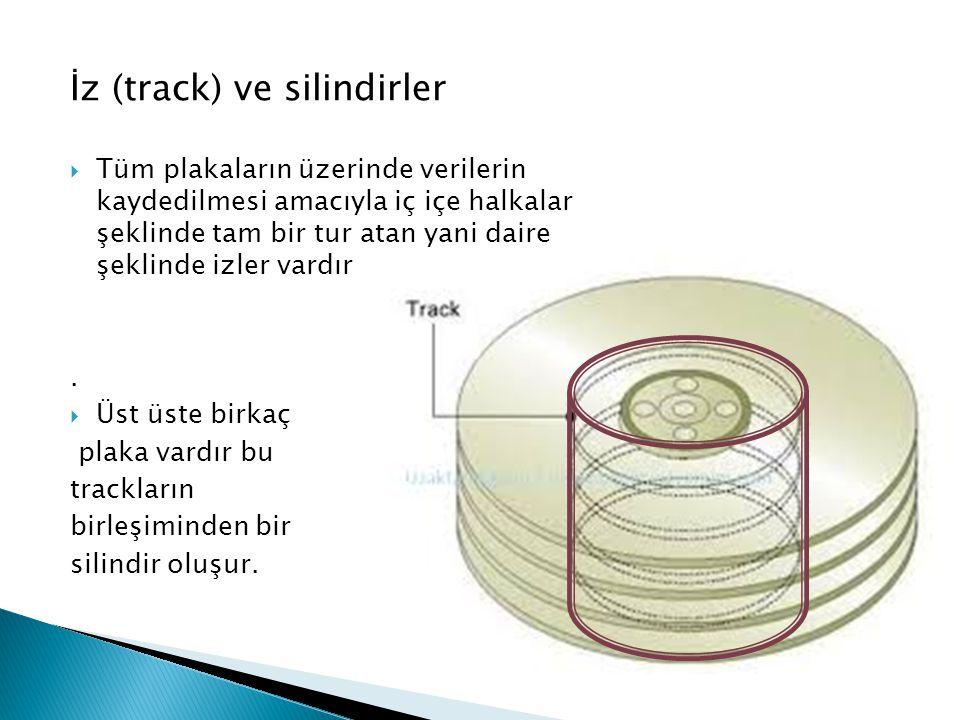 İz (track) ve silindirler  Tüm plakaların üzerinde verilerin kaydedilmesi amacıyla iç içe halkalar şeklinde tam bir tur atan yani daire şeklinde izle