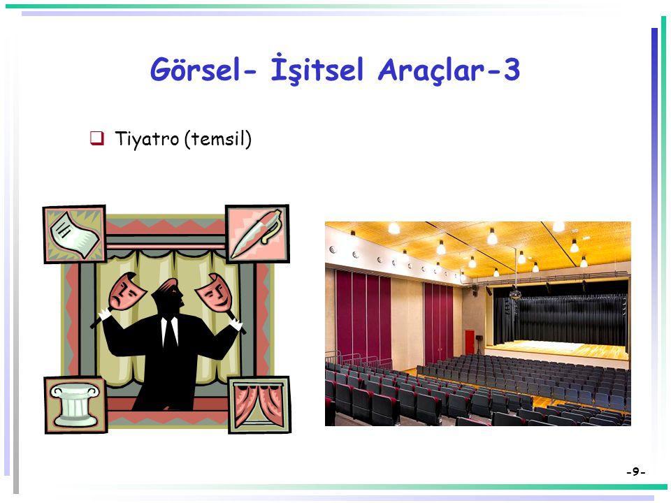 -9- Görsel- İşitsel Araçlar-3  Tiyatro (temsil)