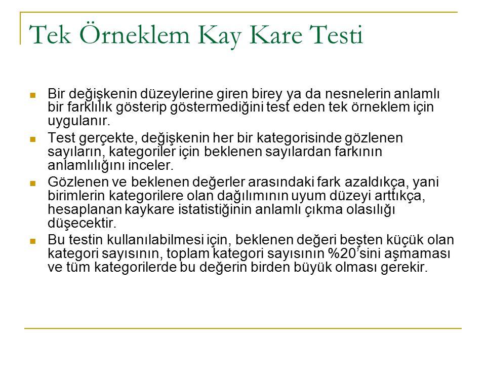 Tek Örneklem Kay Kare Testi Bir değişkenin düzeylerine giren birey ya da nesnelerin anlamlı bir farklılık gösterip göstermediğini test eden tek örneklem için uygulanır.