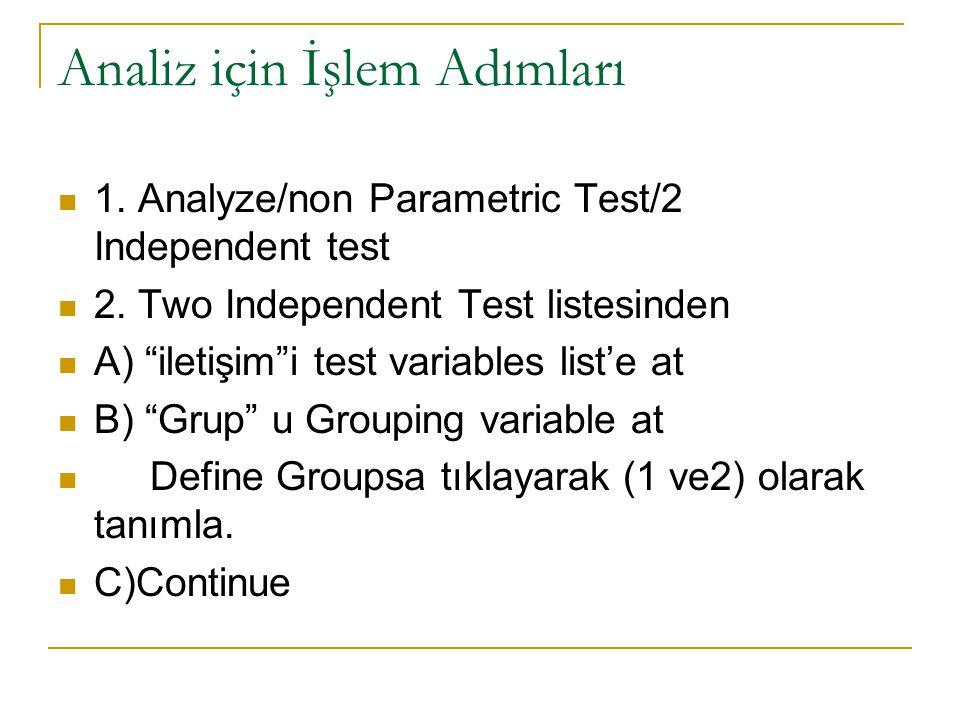 Analiz için İşlem Adımları 1.Analyze/non Parametric Test/2 Independent test 2.