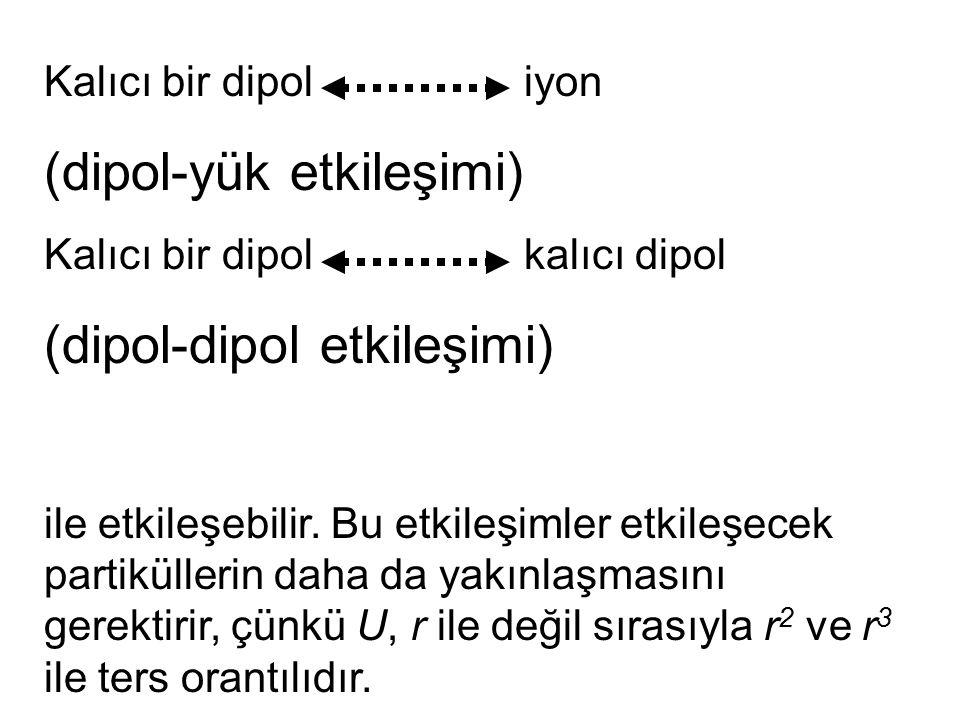 Kalıcı bir dipoliyon (dipol-yük etkileşimi) Kalıcı bir dipolkalıcı dipol (dipol-dipol etkileşimi) ile etkileşebilir. Bu etkileşimler etkileşecek parti