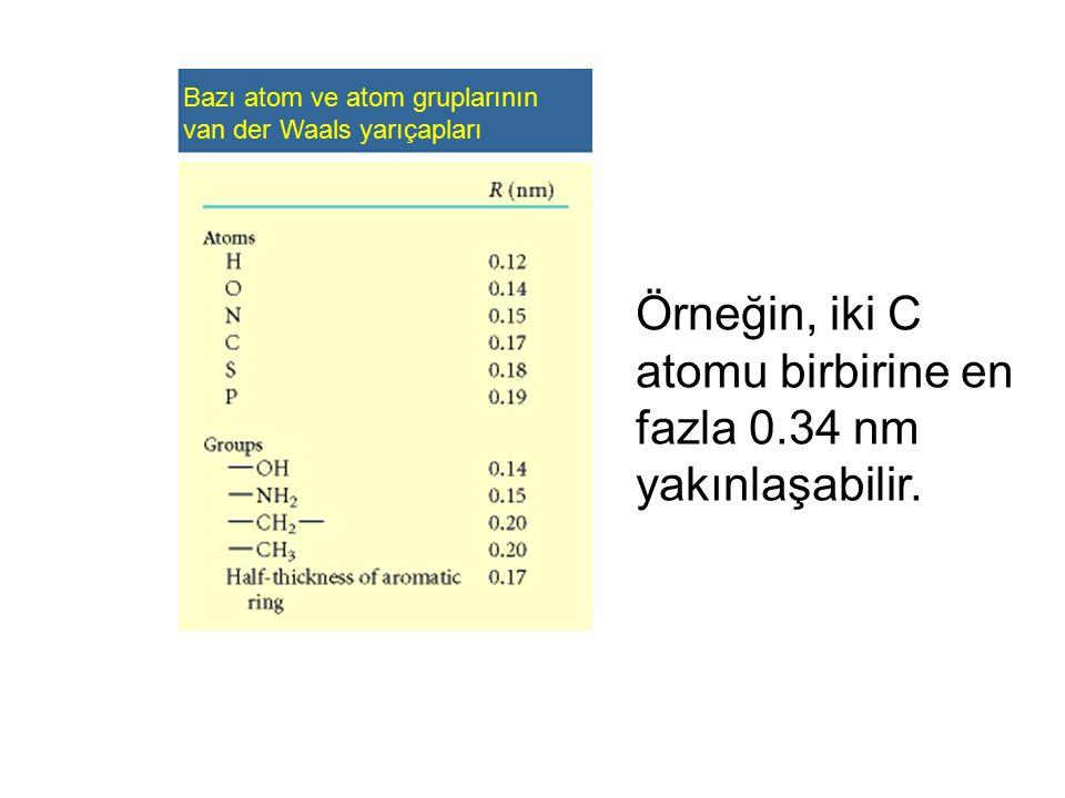 Bazı atom ve atom gruplarının van der Waals yarıçapları Örneğin, iki C atomu birbirine en fazla 0.34 nm yakınlaşabilir.