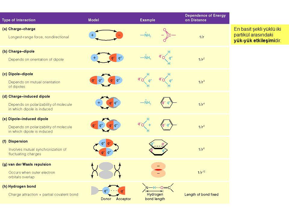 Verici gruplara örnek: O H veya N H Alıcı gruplara örnek: O C veya N H bağı vericisi H bağı alıcısı H bağı vericisi H bağı oluşturma yeteneği bu grubun elektronegatifliğine bağlı.