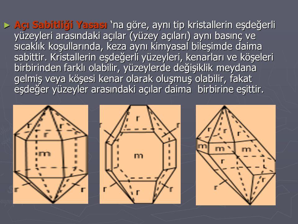 ► Açı Sabitliği Yasası 'na göre, aynı tip kristallerin eşdeğerli yüzeyleri arasındaki açılar (yüzey açıları) aynı basınç ve sıcaklık koşullarında, kez