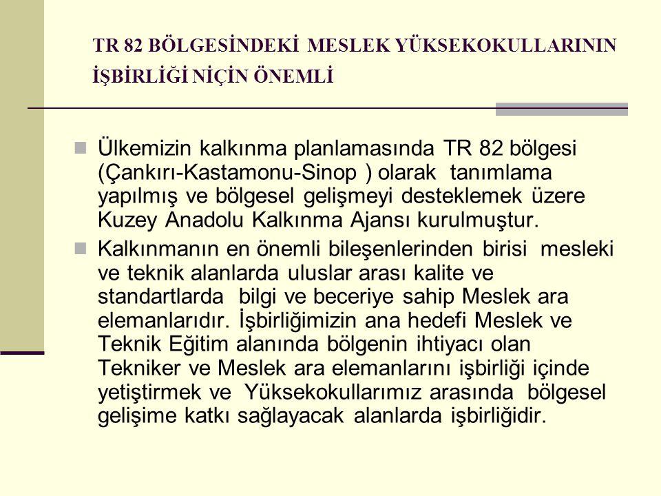 TR 82 BÖLGESİNDEKİ MESLEK YÜKSEKOKULLARININ İŞBİRLİĞİ NİÇİN ÖNEMLİ Ülkemizin kalkınma planlamasında TR 82 bölgesi (Çankırı-Kastamonu-Sinop ) olarak tanımlama yapılmış ve bölgesel gelişmeyi desteklemek üzere Kuzey Anadolu Kalkınma Ajansı kurulmuştur.