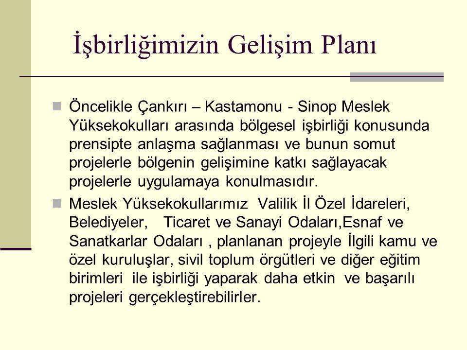 İşbirliğimizin Gelişim Planı Öncelikle Çankırı – Kastamonu - Sinop Meslek Yüksekokulları arasında bölgesel işbirliği konusunda prensipte anlaşma sağlanması ve bunun somut projelerle bölgenin gelişimine katkı sağlayacak projelerle uygulamaya konulmasıdır.