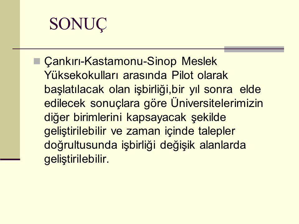 SONUÇ Çankırı-Kastamonu-Sinop Meslek Yüksekokulları arasında Pilot olarak başlatılacak olan işbirliği,bir yıl sonra elde edilecek sonuçlara göre Üniversitelerimizin diğer birimlerini kapsayacak şekilde geliştirilebilir ve zaman içinde talepler doğrultusunda işbirliği değişik alanlarda geliştirilebilir.