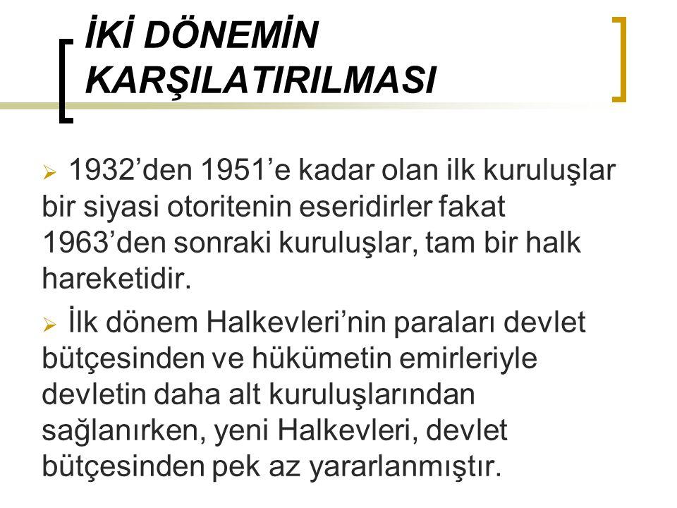İKİ DÖNEMİN KARŞILATIRILMASI  1932'den 1951'e kadar olan ilk kuruluşlar bir siyasi otoritenin eseridirler fakat 1963'den sonraki kuruluşlar, tam bir